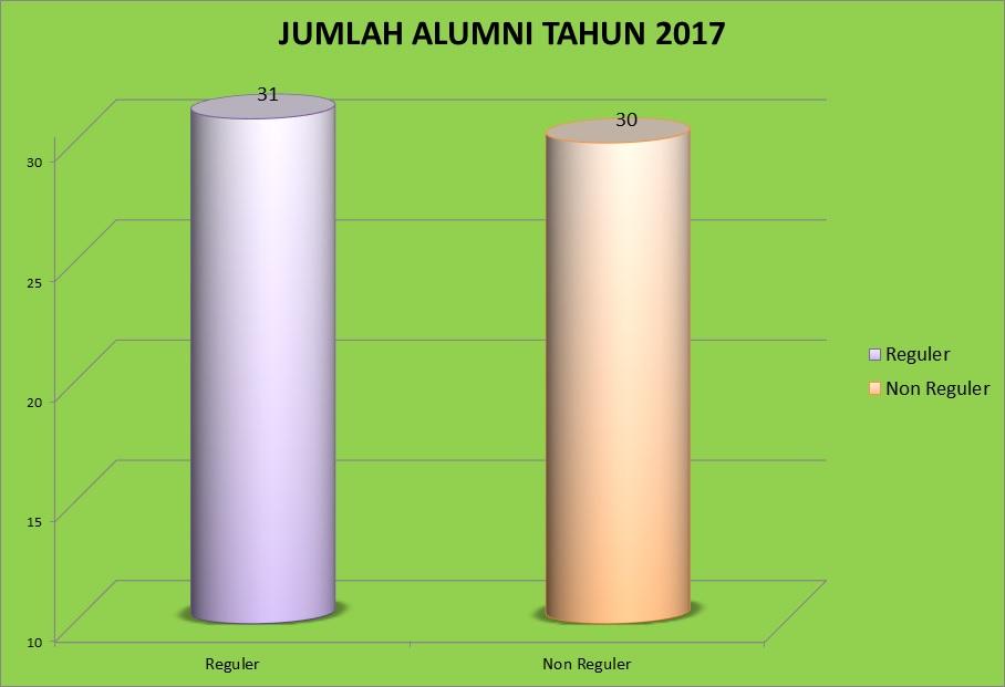 jumlah-alumni